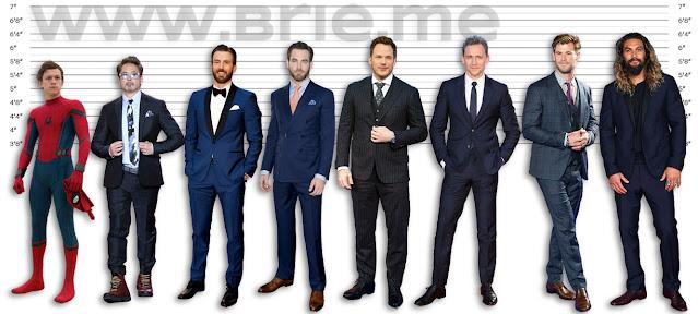 Tom Holland, Robert Downey Jr., Chris Evans, Chris Pine, Chris Pratt, Tom Hiddleston, Chris Hemsworth, and Jason Momoa height comparison