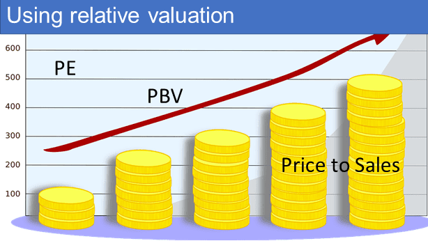 Using relative valuation
