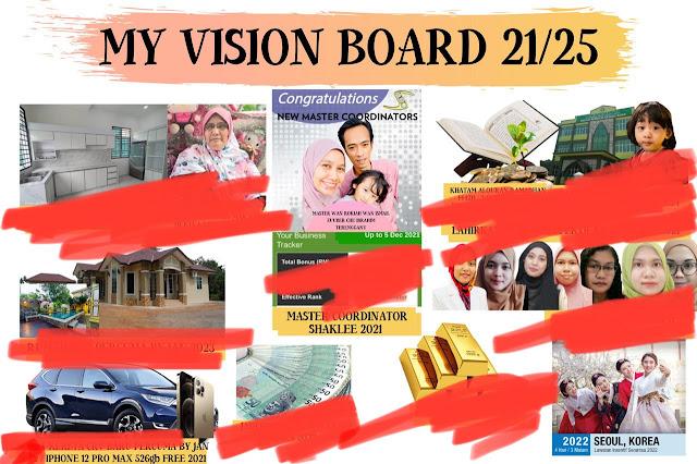 Vision board, manfaat vision board, kelebihan buat vision board, cara buat vision board, cara capai impian dengan vision board