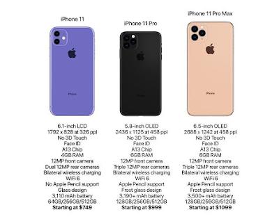 نشرت العديد من المصادر في الساعات القليلة الماضية صورا ومعلومات تكشف عن شكل ومواصفات الهواتف الثلاثة والذين سيحملون إسم أيفون 11، أيفون 11 برو وأيفون 11 برو ماكس، والذين سوف تطلقهم شركة أبل قريبا.