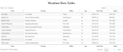 cara membuat table responsive dengan datatables