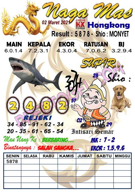 Syair Hk Nagamas Selasa 02 Maret 2021