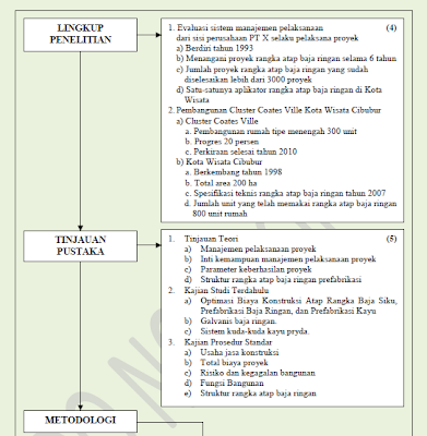 Pengertian Analisis Deskriptif Dalam Makalah Makalah Penggunaan Bahasa Gaul Mempengaruhi Eksistensi Metodologi Penelitian Metode Penelitian Deskriptif Review Ebooks