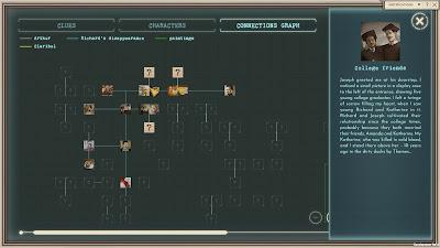 Coffee Noir Business Detective Game Screenshot 7
