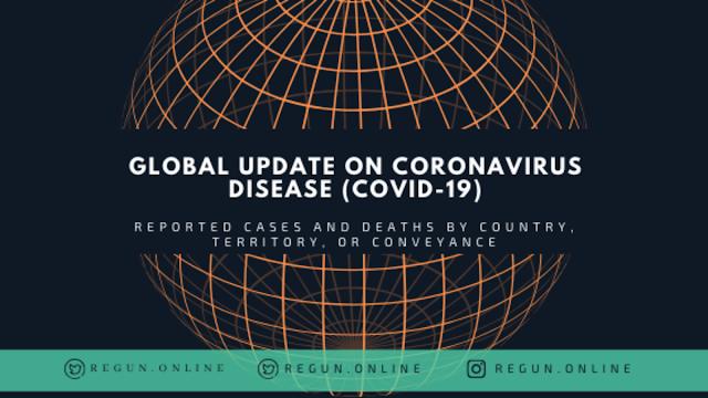 Global update on coronavirus disease (COVID-19)
