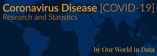 ourworldindata.org/coronavirus