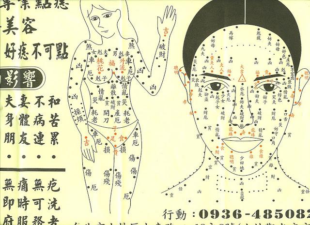 pozitia alunitelor pe corp indica afectiunile si bolile de care suferi