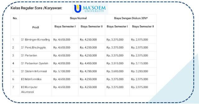 Biaya Kuliah Kelas Karyawan di Ma'soem University Bandung - Blog Mas Hendra