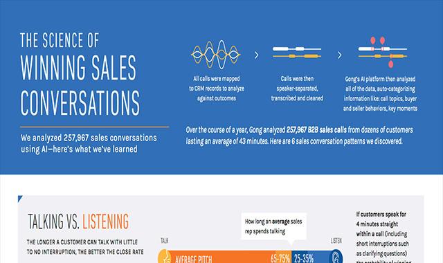 Science Of Winning Sales Talks #infographic