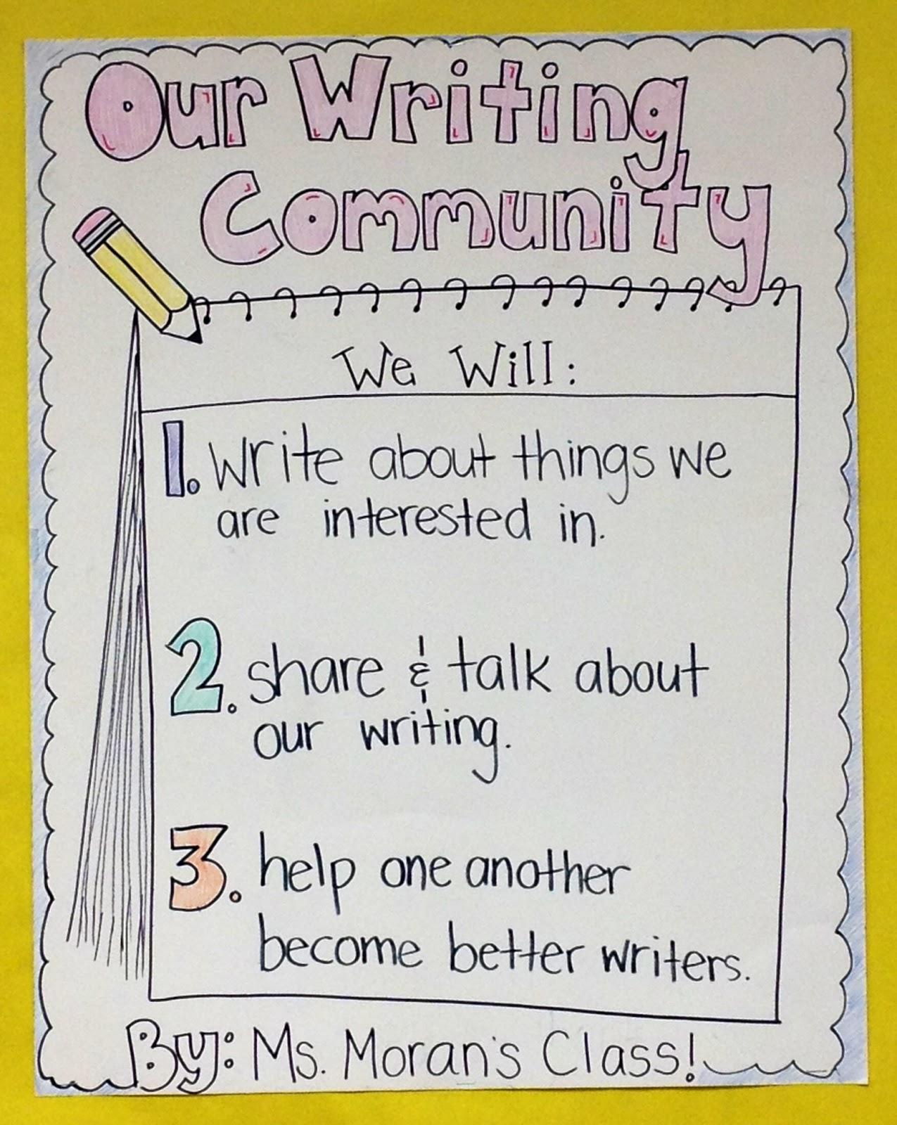 Writestuff writers online writers community