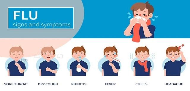 first signs symptoms flu virus influenza