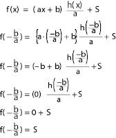 Pembuktian Sisa Pembagian Suku Banyak oleh Bentuk (ax + b)