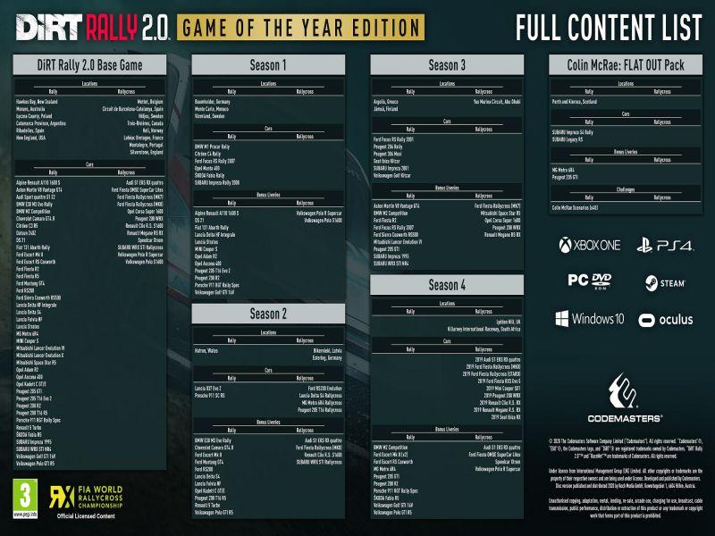 Download DiRT Rally 2.0 Game Setup Exe