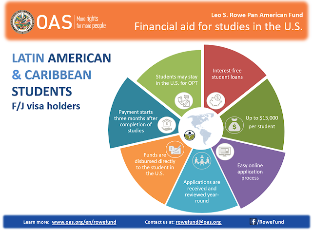 OAS Rowe Fund Financial Assistance for Spring 2020