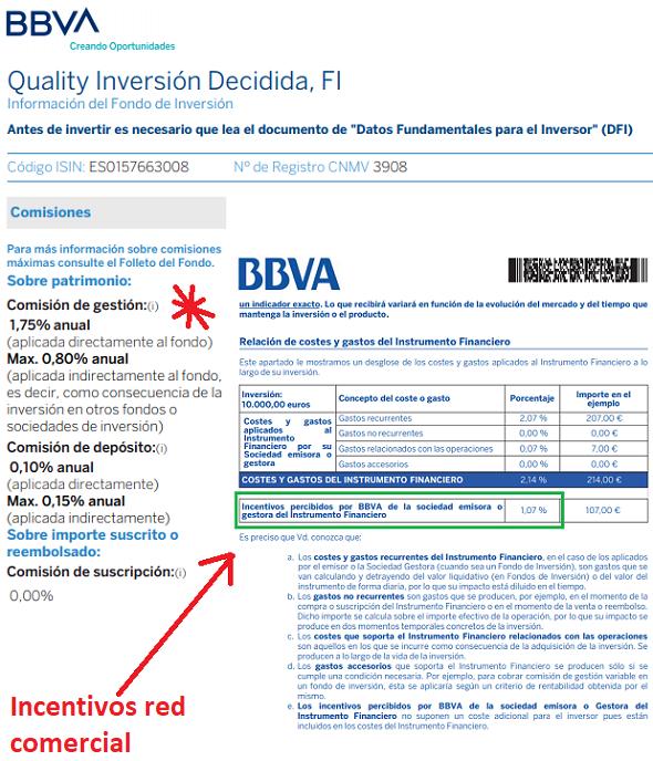 comisiones-fondos-inversion-bbva