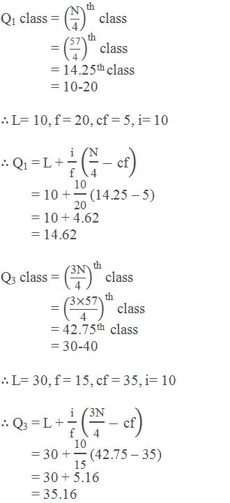 """Q1 class = (""""N"""" /""""4"""" )^""""th""""  class   = (""""57"""" /""""4"""" )^""""th""""  class   = 14.25th class    = 10-20  ∴ L= 10, f = 20, cf = 5, i= 10  ∴ Q1 = L + """" i """" /""""f""""  (""""N"""" /""""4"""" -""""cf"""" )          = 10 + """"10"""" /""""20""""  (14.25 – 5)          = 10 + 4.62          = 14.62  Q3 class = (""""3N"""" /""""4"""" )^""""th""""  class    = ((""""3"""" ×""""57"""" )/""""4"""" )^""""th""""  class    = 42.75th  class    = 30-40  ∴ L= 30, f = 15, cf = 35, i= 10  ∴ Q3 = L + """" i """" /""""f""""  (""""3N"""" /""""4"""" -""""cf"""" )         = 30 + """"10"""" /""""15""""  (42.75 – 35)         = 30 + 5.16         = 35.16"""