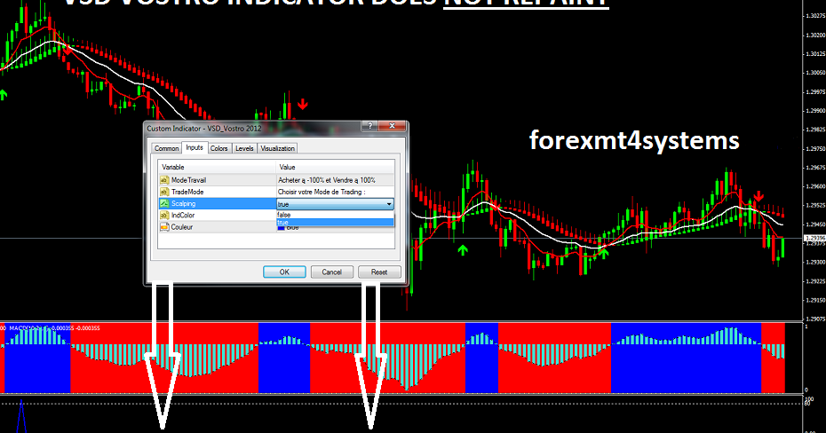 Is forex really profitable