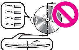 Kualitas rendah dan CD rusak