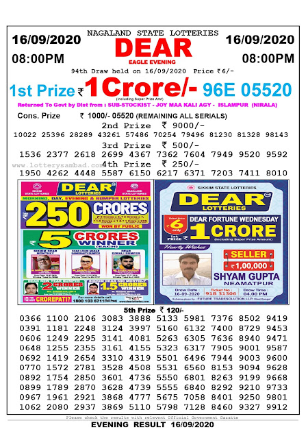 Lottery Sambad Result 16.09.2020 Dear Eagle Evening 8:00 pm