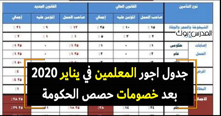 جدول اجور المعلمين يناير 2020 بعد خصومات حصص الحكومة