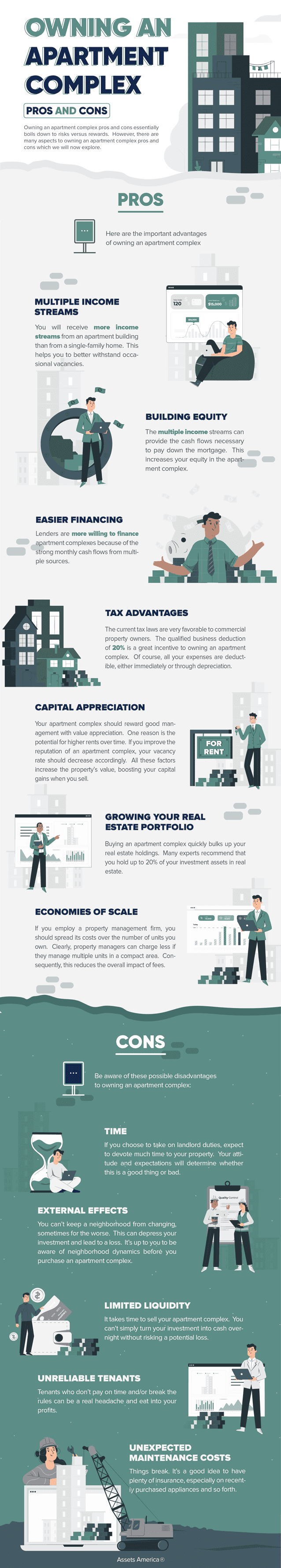 Owning an Apartment Complex: Pros and Cons #infographic