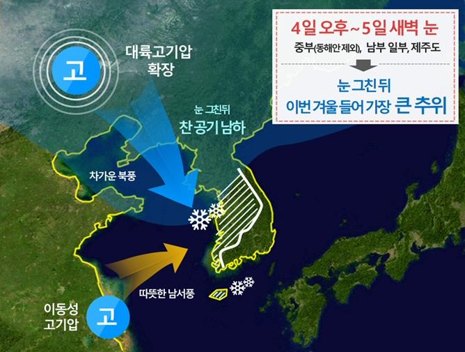 기상청, 5~6일 아침 최저기온 중부지방 중심 영하 10도 이하
