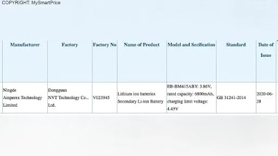 Samsung Galaxy M41 Reported On 3C Certification Site With Big 6800mAh Battery