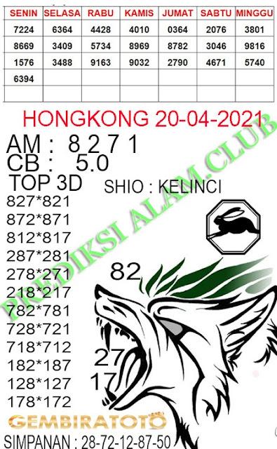 Forum Syair Hongkong HK 114