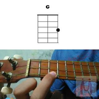 Chord G ukulele senar 3