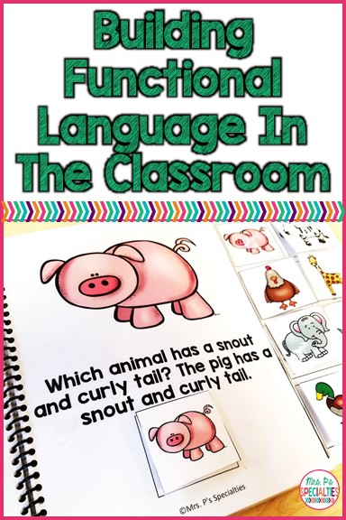 Many of our students come to us needing intense language development instruction. Often, I my students are diagnosed with language based disabilities. Receiving speech therapy down the hall a couple times a week isn't going to cut it. It is imperative that we building in a high level of practice in our classrooms. Here are a few ideas to get you started.