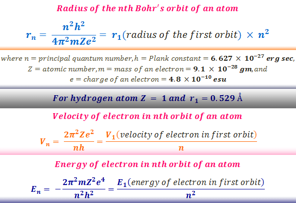 Atomic theory questions and answers