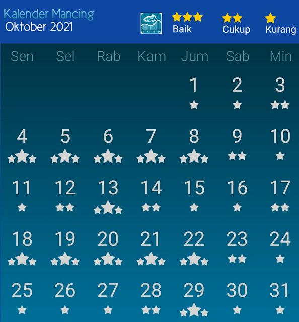 Prediksi Dua: Kalender Mancing Oktober 2021 Dengan Fishing and Hunting Solunar Time