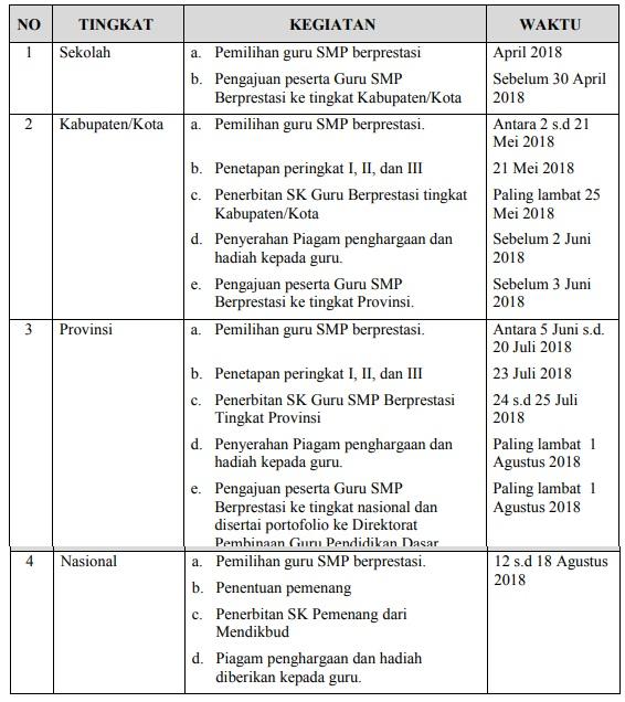Jagoan Banten Pedoman Pemilihan Guru Smp Berprestasi Tingkat