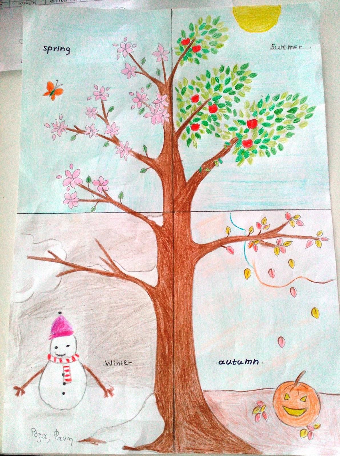 English Rocket 3rd Grade Project The 4 Seasons