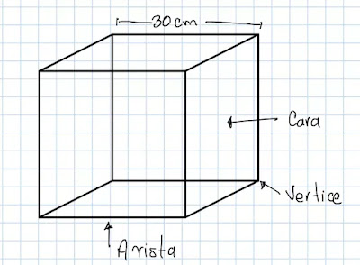 cubo con 30 cm de arista