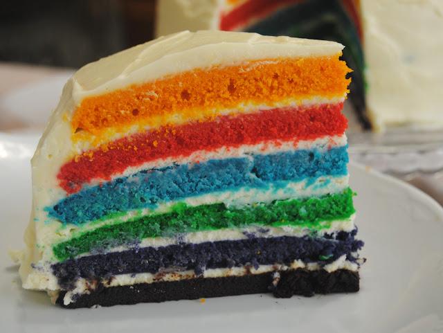 Tarta Arcoiris (Rainbow Cake)