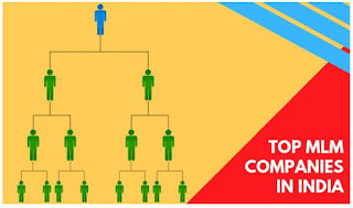 Top 12 MLM & Network Marketing Companies in India