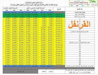 شقة للبيع بدار مصرالقرنفل التجمع الخامس 130م دار مصر القاهرة الجديدة