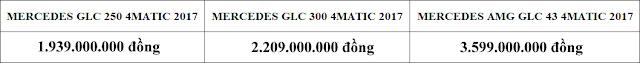Bảng so sanh giá xe Mercedes GLC 300 4MATIC 2017 tại Mercedes Trường Chinh