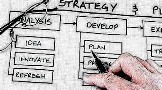 Merancang Rencana Atau Strategi Bisnis Yang Tepat Dan Efektif