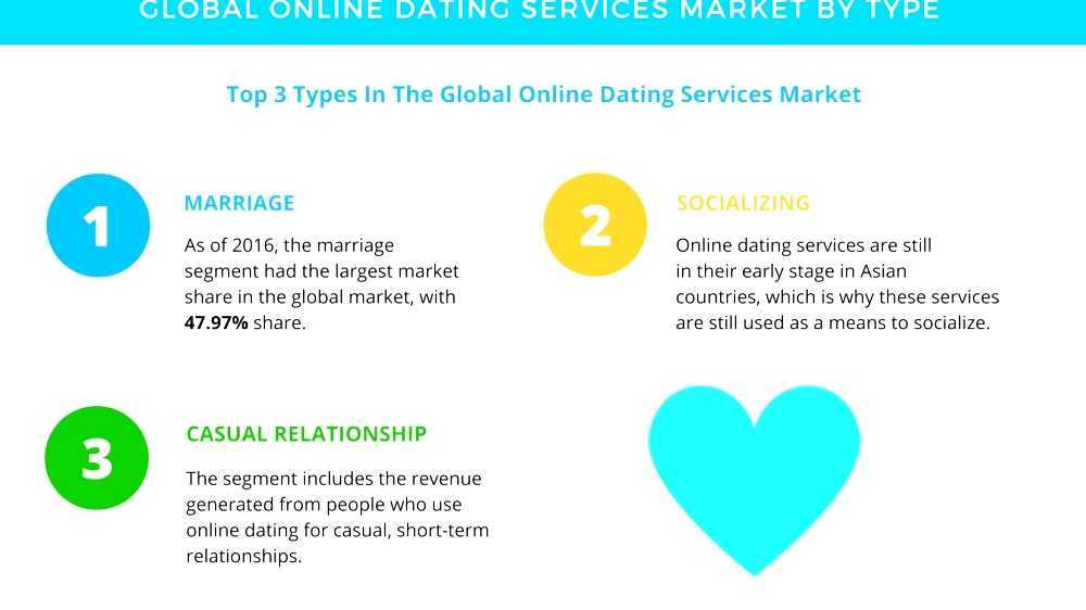 Dating-services.net nz dating services