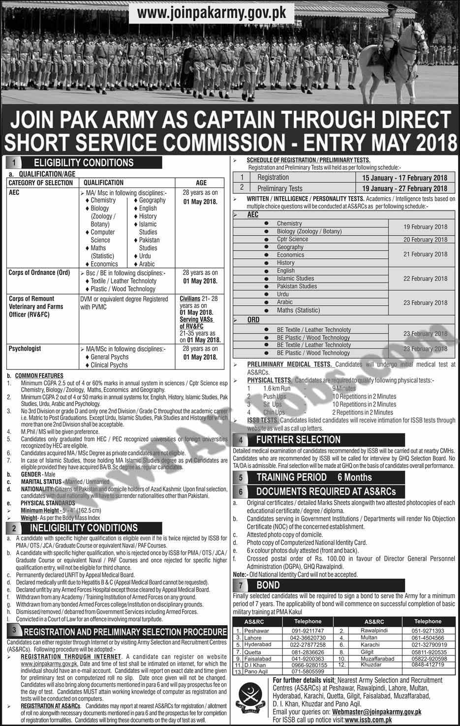 Jobs in Pakistan Army as Captain through Direct Short Service Commission Jan 2018