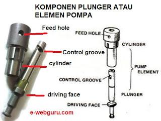 Fungsi dan Komponen Plunger