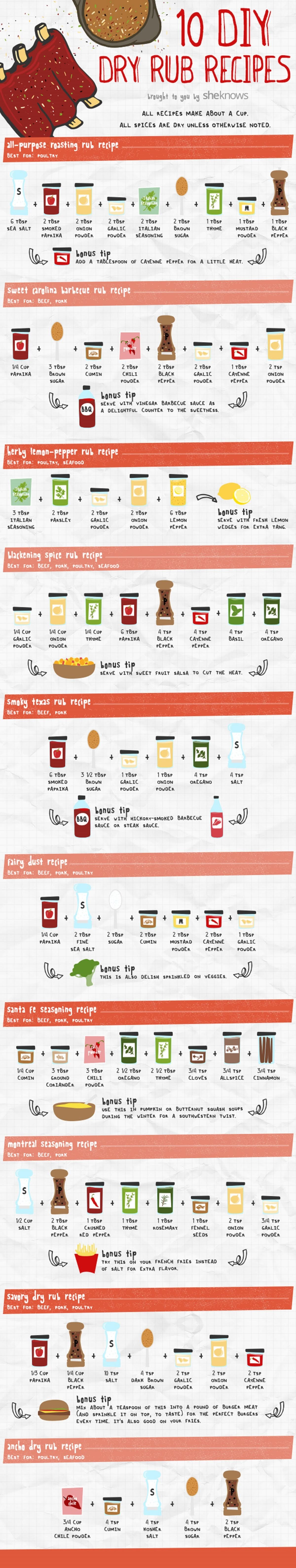10-dry-rub-recipes-thatll-truly-up-your-bbq-game-infographic