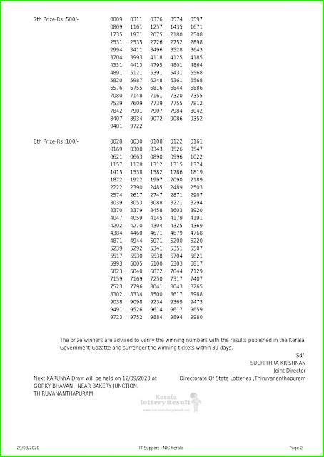 Live: Kerala Lottery Result 29.08.2020 Karunya KR-462 Lottery Result