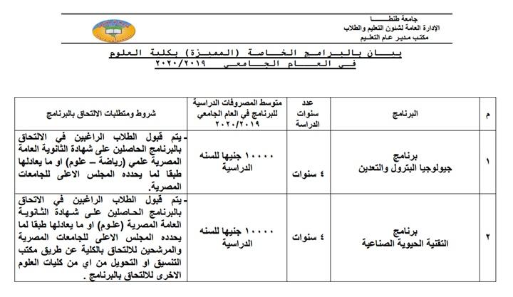 شروط ومصروفات برامج جامعة طنطا للعام الدراسي الجديد 120