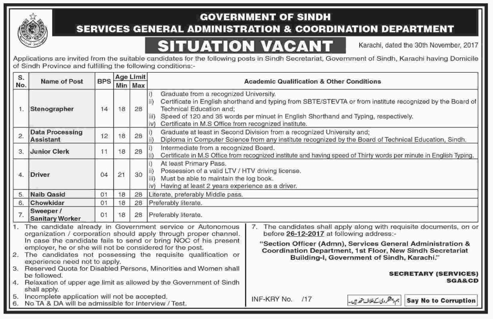 Jobs In Services General Administration And Coordination Department Karachi Dec 2017