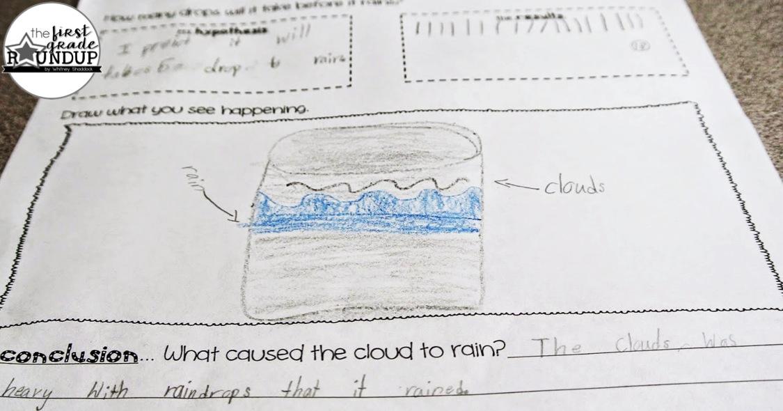 Clouds In A Jar Firstgraderoundup