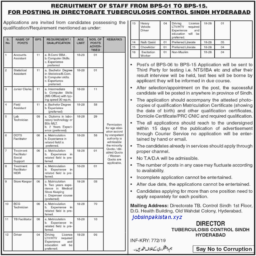 Advertisement for TB Control Program Sindh Jobs
