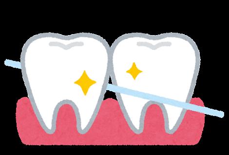 フロスで綺麗になった歯間のイラスト